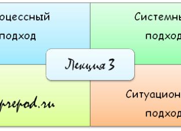 Подходы к управлению (в менеджменте)