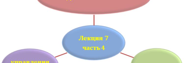 Дивизиональная структура управления