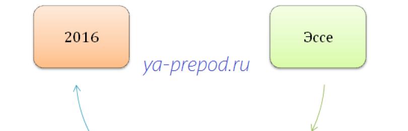 Эссе по экономике «Рынок чая в России»