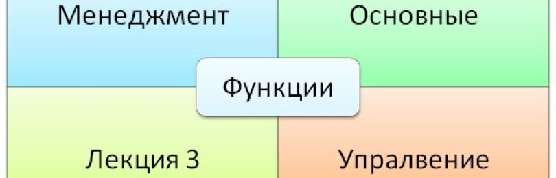 Функции менеджмента (управления)
