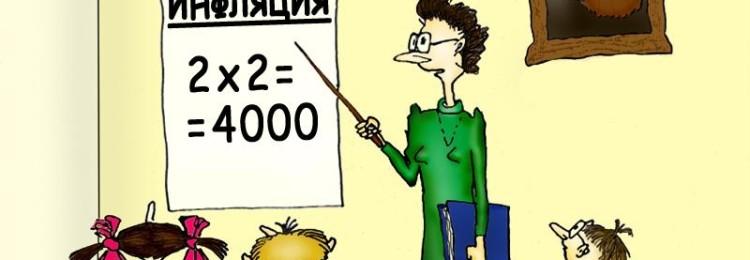 Виды и типы инфляции таблица