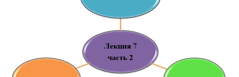 Штабная (линейно-штабная) структура управления